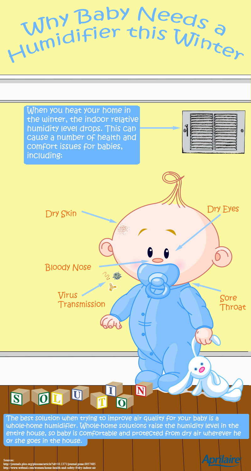 humidifier-for-baby-2015-2