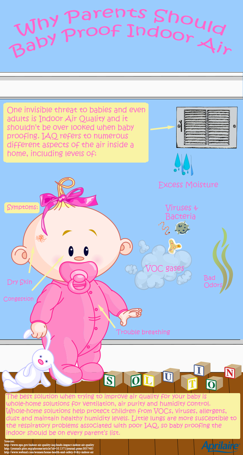 Indoor air quality for baby